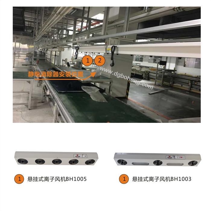 LCD、TP生产线