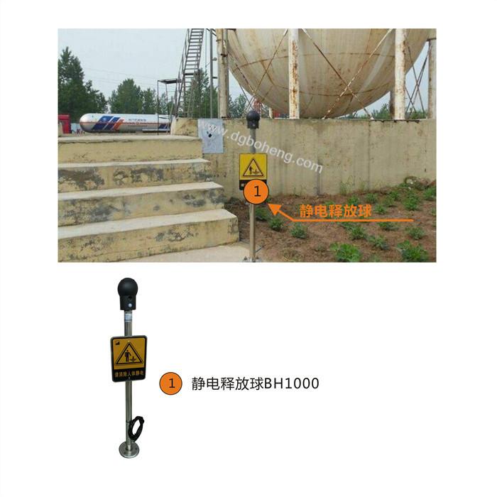 油灌区域安装人体静电释放球